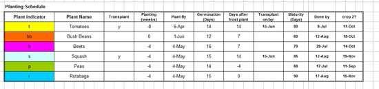 plant-schedule-excel
